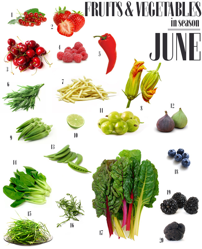eat local fruits and vegetables in season June